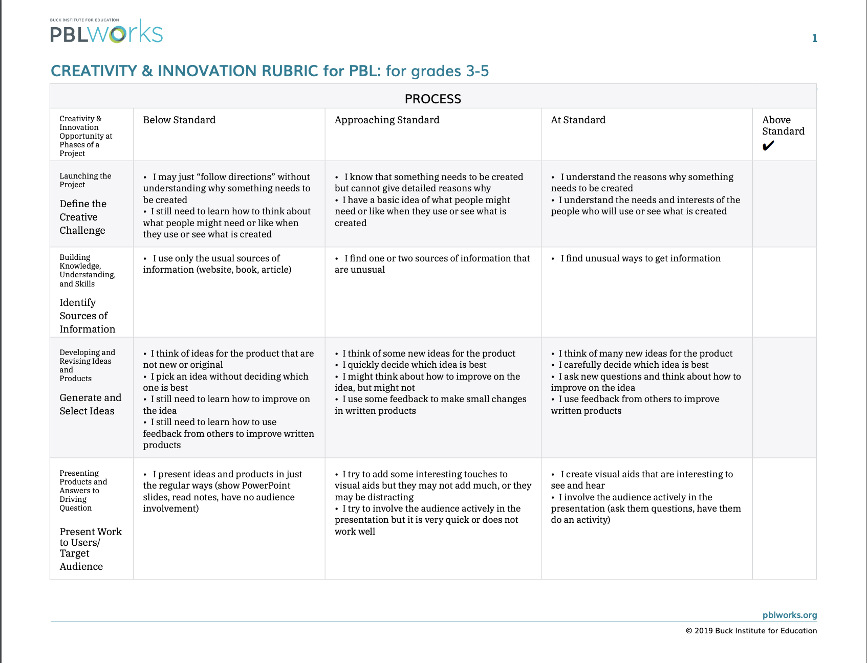 Creativity and Innovation Rubric 3-5 (non-CCSS)