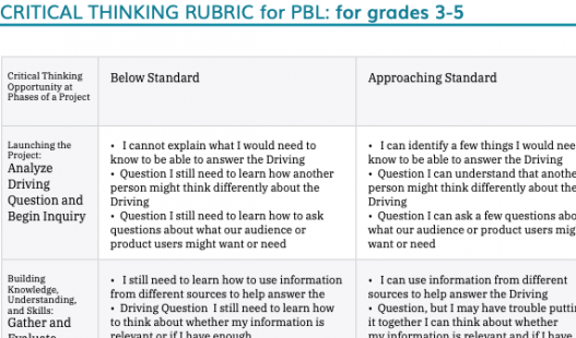 Thumbnail of this downloadable resource called 3-5 Critical Thinking Rubric (non-CCSS)