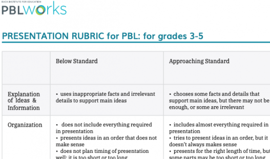 Thumbnail of this downloadable resource called 3-5 Presentation Rubric (non-CCSS)
