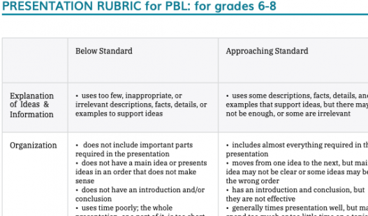 Thumbnail of this downloadable resource called 6-8 Presentation Rubric (non-CCSS)
