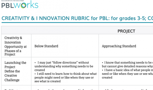 Thumbnail of this downloadable resource called 3-5 Creativity & Innovation Rubric (CCSS Aligned)