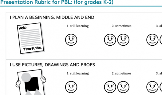 Thumbnail of this downloadable resource called K-2 Presentation Rubric