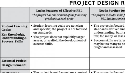 This is a thumbnail image of the Project Design Rubric .pdf attachment